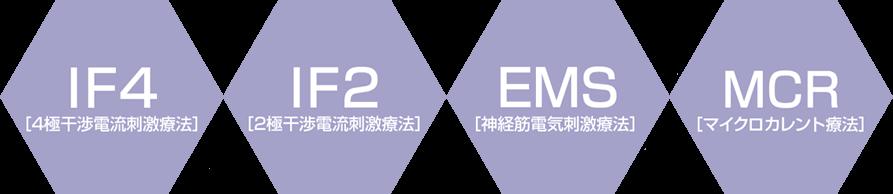 EMS-400