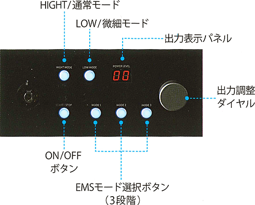 EMSパネル詳細