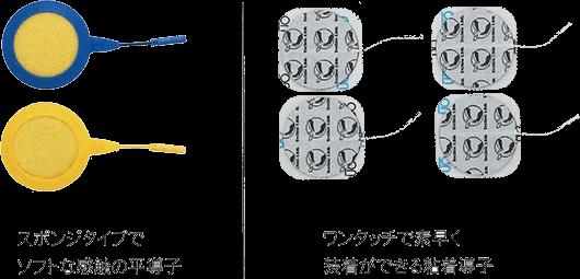 スポンジタイプでソフトな感触の平導子